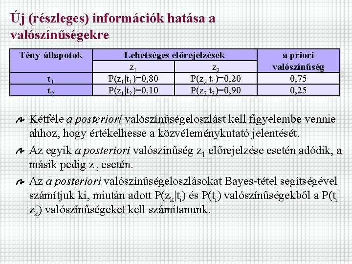 Új (részleges) információk hatása a valószínűségekre Tény-állapotok t 1 t 2 Lehetséges előrejelzések z