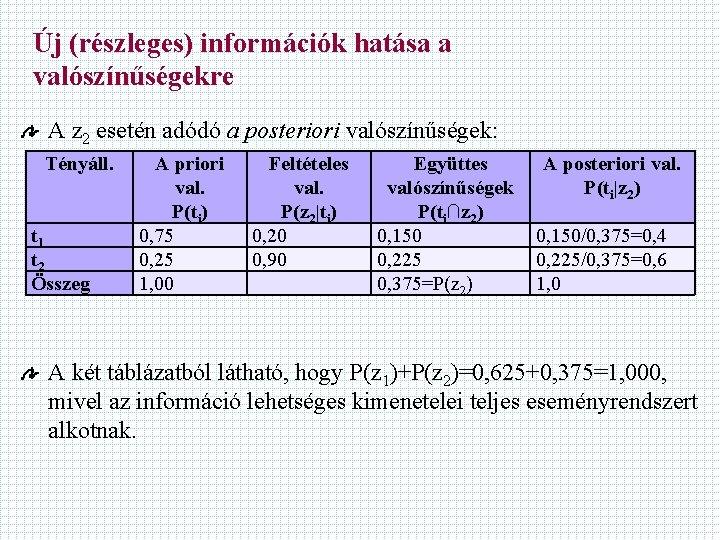 Új (részleges) információk hatása a valószínűségekre A z 2 esetén adódó a posteriori valószínűségek: