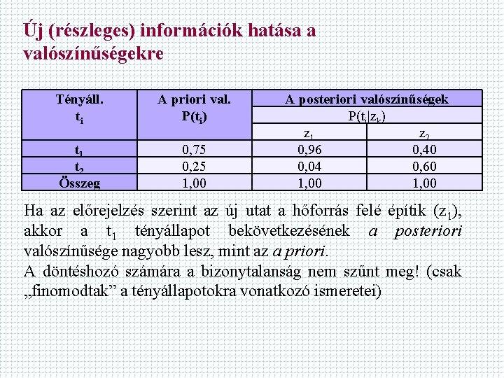 Új (részleges) információk hatása a valószínűségekre Tényáll. ti A priori val. P(ti) t 1