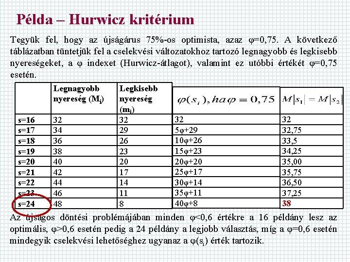 Példa – Hurwicz kritérium Tegyük fel, hogy az újságárus 75%-os optimista, azaz φ=0, 75.