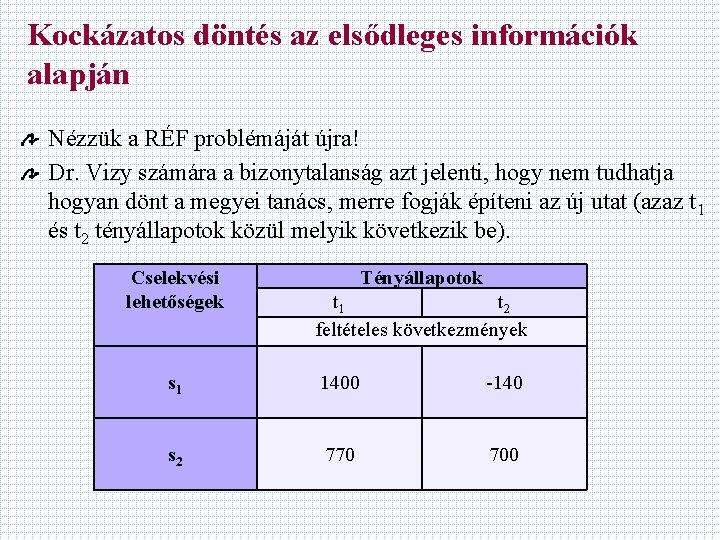 Kockázatos döntés az elsődleges információk alapján Nézzük a RÉF problémáját újra! Dr. Vizy számára