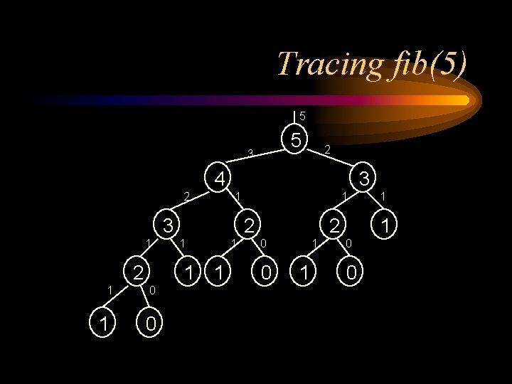 Tracing fib(5) 5 5 3 2 4 2 3 1 2 2 1 1