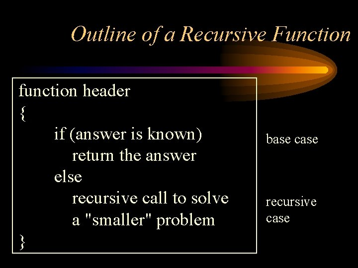 Outline of a Recursive Function function header { if (answer is known) return the