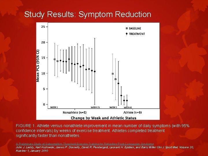 Study Results: Symptom Reduction FIGURE 1. Athlete versus nonathlete improvement in mean number of