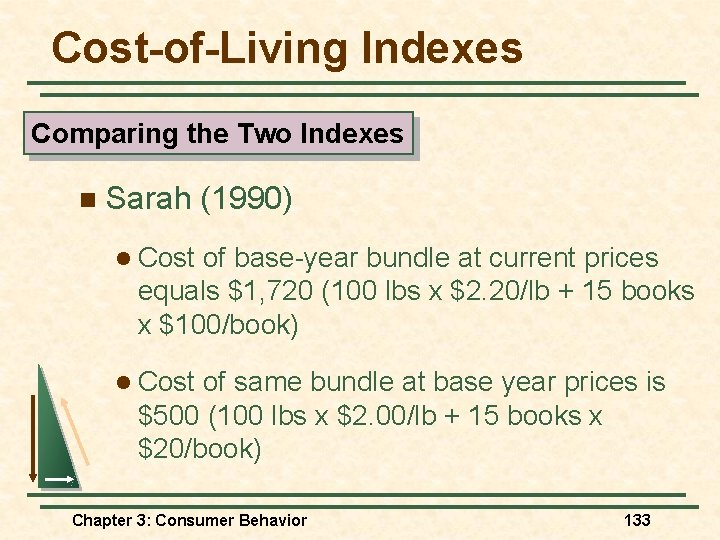 Cost-of-Living Indexes Comparing the Two Indexes n Sarah (1990) l Cost of base-year bundle