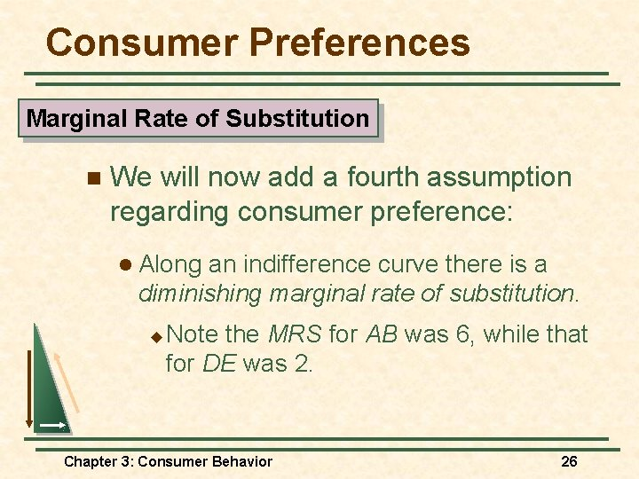 Consumer Preferences Marginal Rate of Substitution n We will now add a fourth assumption