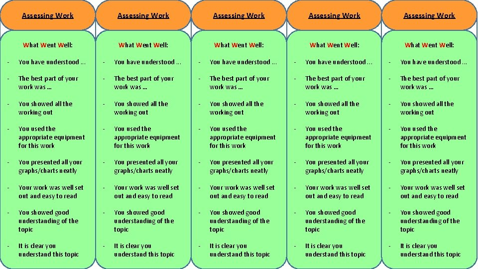 Assessing Work Assessing Work What Went Well: What Went Well: - You have understood.