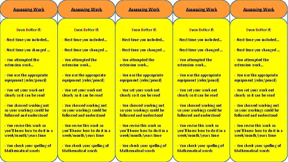 Assessing Work Assessing Work Even Better If: Even Better If: - Next time you