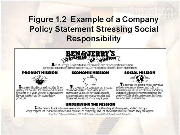 Figure 1. 2 Example of a Company Policy Statement Stressing Social Responsibility