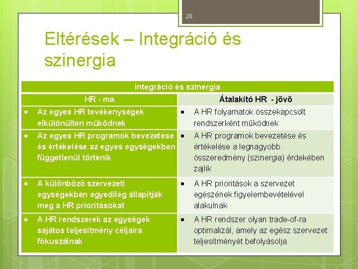 20 Eltérések – Integráció és szinergia HR - ma Átalakító HR - jövő Az