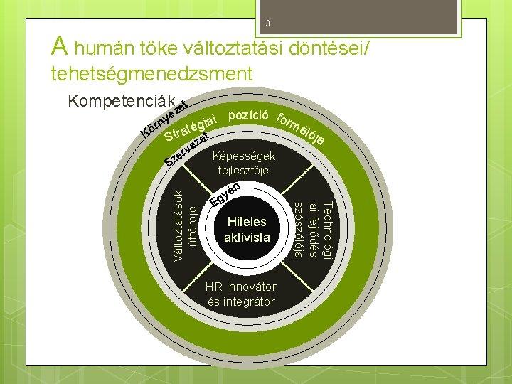 3 A humán tőke változtatási döntései/ tehetségmenedzsment Kompetenciák n yé g E Hiteles aktivista