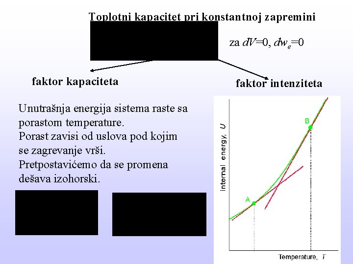 Toplotni kapacitet pri konstantnoj zapremini za d. V=0, dwe=0 faktor kapaciteta Unutrašnja energija sistema