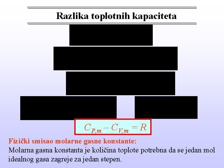 Razlika toplotnih kapaciteta CP, m – CV, m = R Fizički smisao molarne gasne