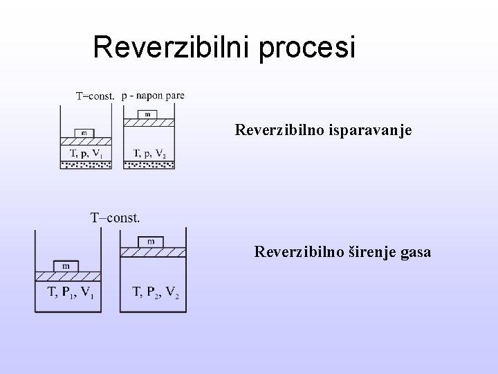 Reverzibilni procesi Reverzibilno isparavanje Reverzibilno širenje gasa