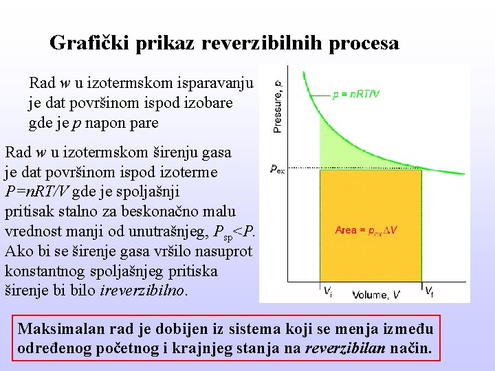 Grafički prikaz reverzibilnih procesa Rad w u izotermskom isparavanju je dat površinom ispod izobare