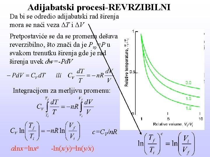Adijabatski procesi-REVRZIBILNI Da bi se odredio adijabatski rad širenja mora se naći veza ΔT