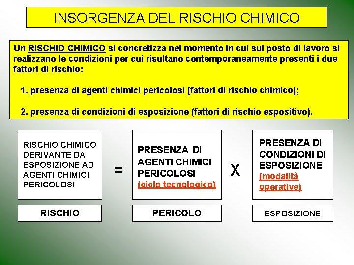 INSORGENZA DEL RISCHIO CHIMICO Un RISCHIO CHIMICO si concretizza nel momento in cui sul