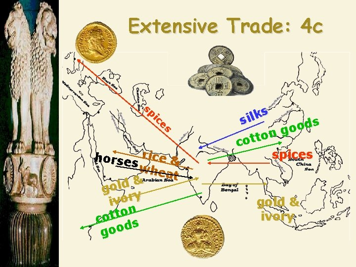 Extensive Trade: 4 c sp ic es horses rice & whea t & gold