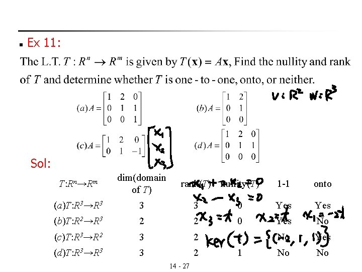 n Ex 11: Sol: T: Rn→Rm dim(domain of T) (a)T: R 3→R 3 3