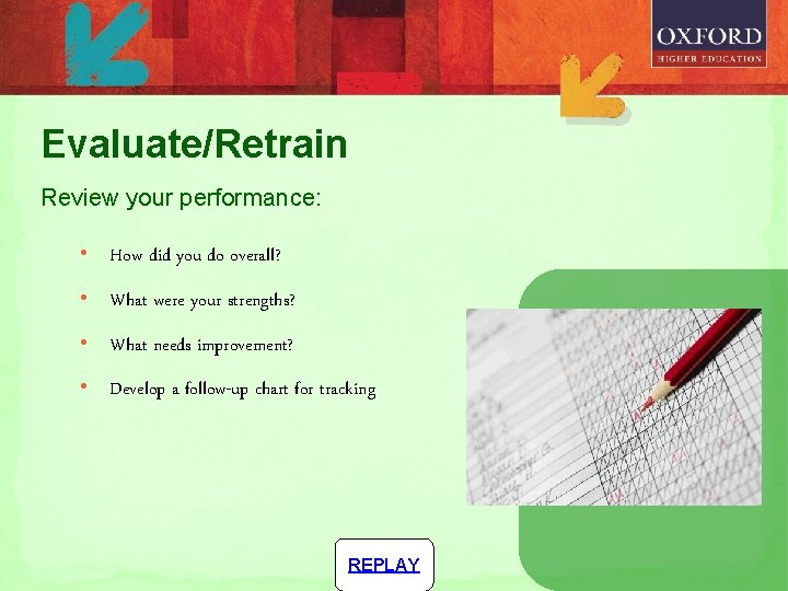 Evaluate/Retrain Review your performance: • How did you do overall? • What were your
