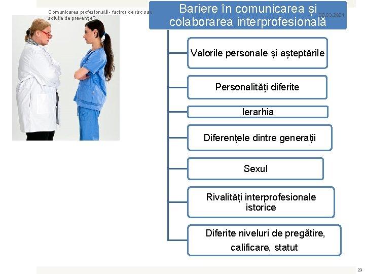 comunicarea profesională)