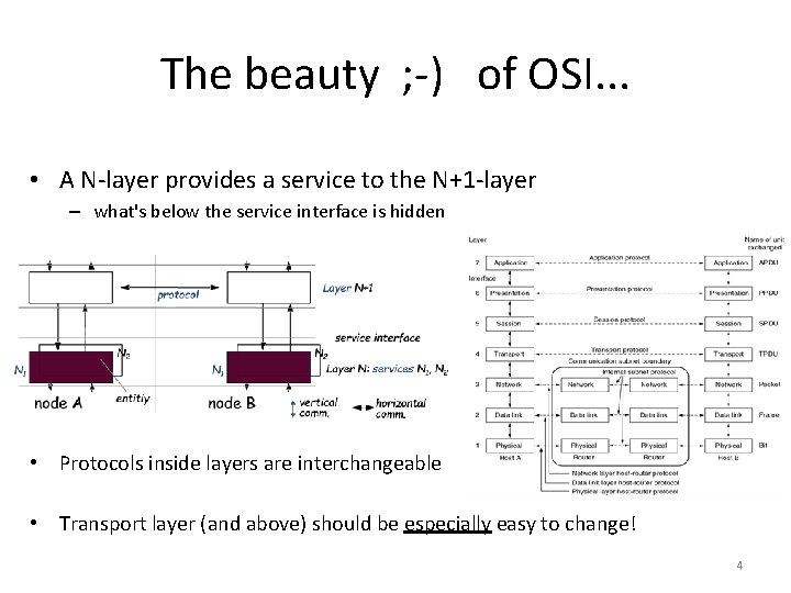 The beauty ; -) of OSI. . . • A N-layer provides a service
