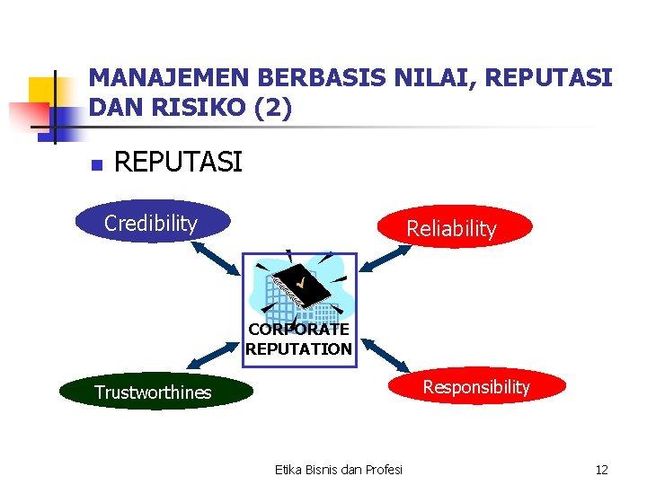 MANAJEMEN BERBASIS NILAI, REPUTASI DAN RISIKO (2) n REPUTASI Credibility Reliability CORPORATE REPUTATION Responsibility
