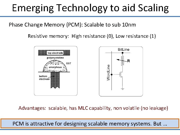 Emerging Technology to aid Scaling Phase Change Memory (PCM): Scalable to sub 10 nm
