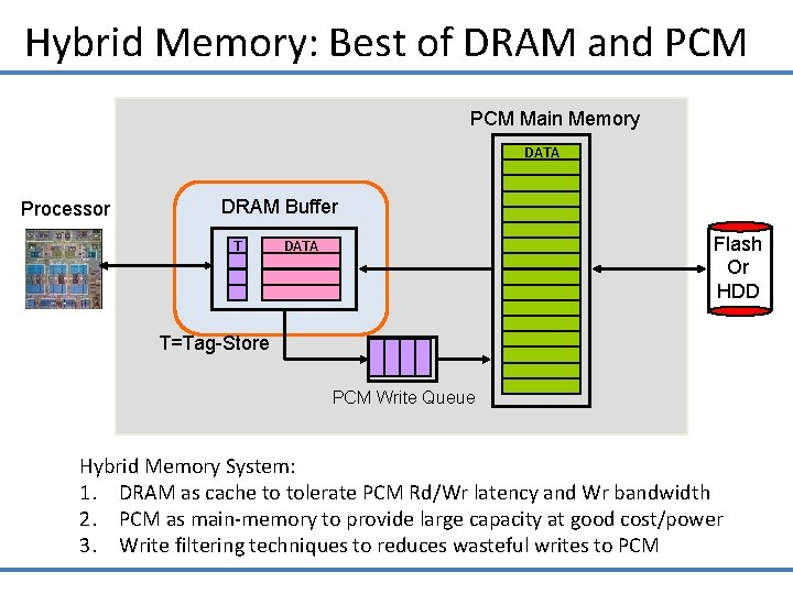 Hybrid Memory: Best of DRAM and PCM Main Memory DATA Processor DRAM Buffer T