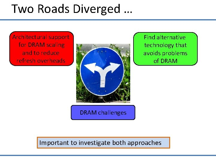 Two Roads Diverged … Architectural support for DRAM scaling and to reduce refresh overheads