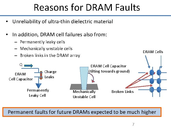 Reasons for DRAM Faults • Unreliability of ultra-thin dielectric material • In addition, DRAM