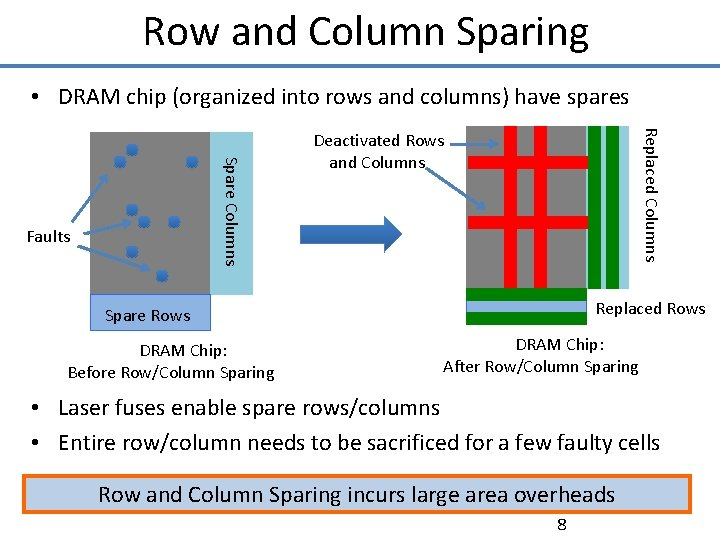 Row and Column Sparing • DRAM chip (organized into rows and columns) have spares