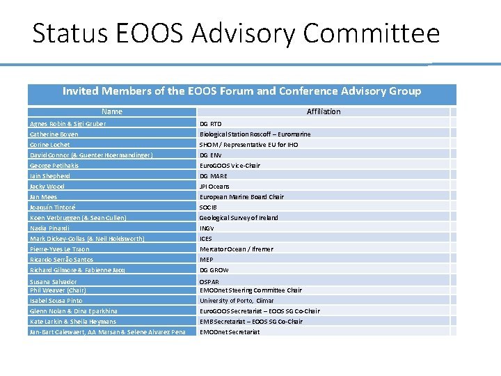 Status EOOS Advisory Committee Invited Members of the EOOS Forum and Conference Advisory Group