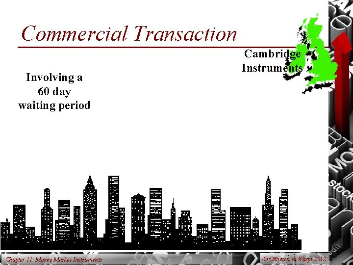 Commercial Transaction Involving a 60 day waiting period Chapter 11: Money Market Instruments Cambridge