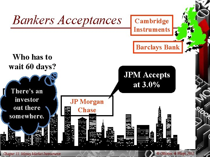 Bankers Acceptances Cambridge Instruments Barclays Bank Who has to wait 60 days? There's an