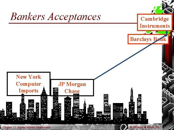Bankers Acceptances Cambridge Instruments Barclays Bank New York Computer Imports Chapter 11: Money Market