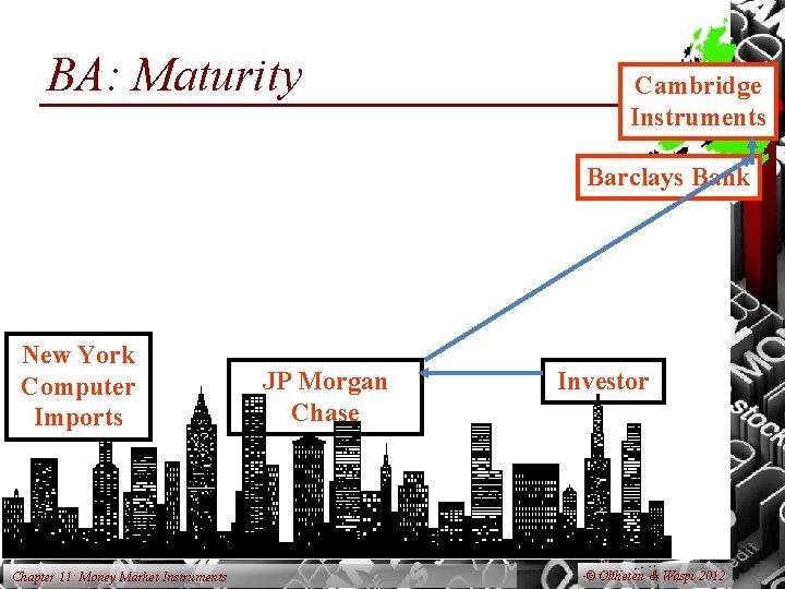 BA: Maturity Cambridge Instruments Barclays Bank New York Computer Imports Chapter 11: Money Market