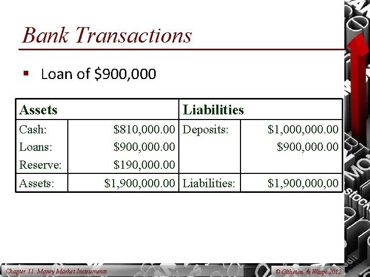 Bank Transactions § Loan of $900, 000 Assets Liabilities Cash: Loans: Reserve: Assets: $810,