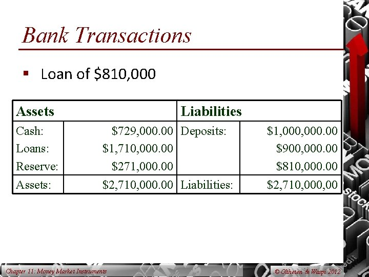 Bank Transactions § Loan of $810, 000 Assets Liabilities Cash: Loans: Reserve: $729, 000.