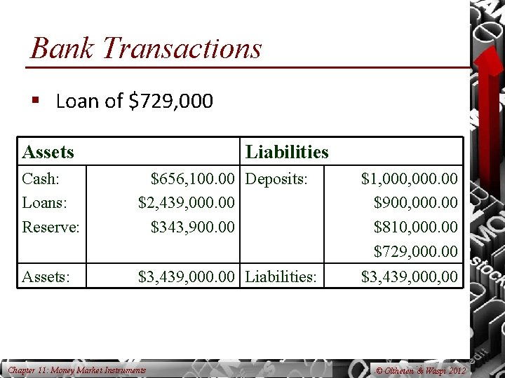 Bank Transactions § Loan of $729, 000 Assets Liabilities Cash: Loans: Reserve: $656, 100.