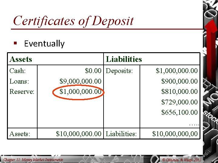 Certificates of Deposit § Eventually Assets Cash: Loans: Reserve: Assets: Liabilities $0. 00 Deposits: