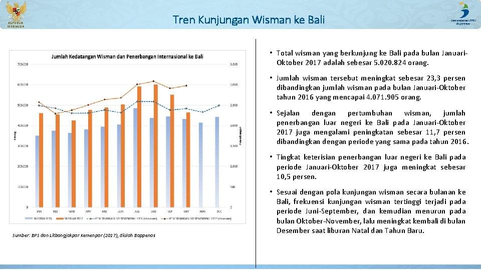 REPUBLIK INDONESIA Tren Kunjungan Wisman ke Bali • Total wisman yang berkunjung ke Bali