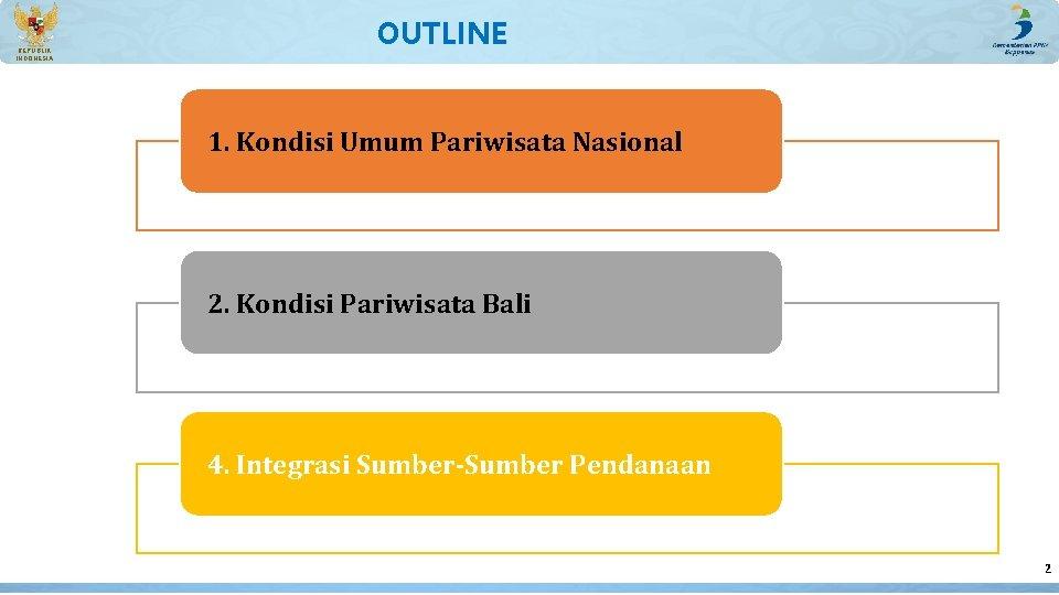 REPUBLIK INDONESIA OUTLINE 1. Kondisi Umum Pariwisata Nasional 2. Kondisi Pariwisata Bali 4. Integrasi