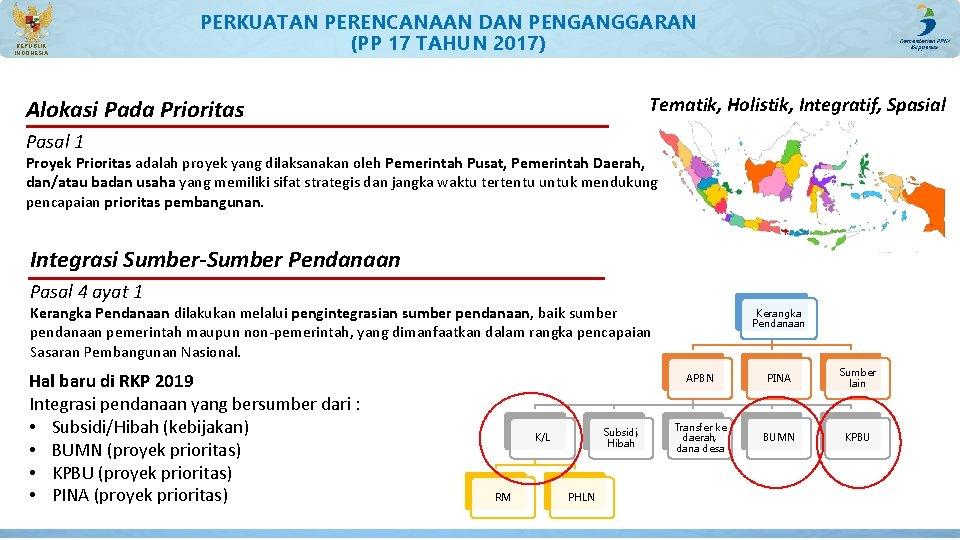 REPUBLIK INDONESIA PERKUATAN PERENCANAAN DAN PENGANGGARAN (PP 17 TAHUN 2017) Tematik, Holistik, Integratif, Spasial