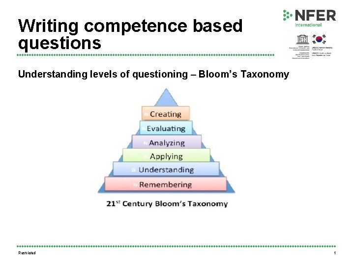 Writing competence based questions Understanding levels of questioning – Bloom's Taxonomy Restricted 1