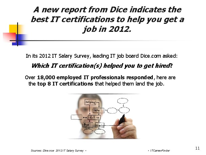 A new report from Dice indicates the best IT certifications to help you get