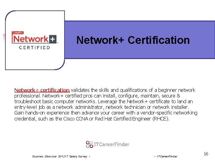 Network+ Certification Network+ certification validates the skills and qualifications of a beginner network professional.