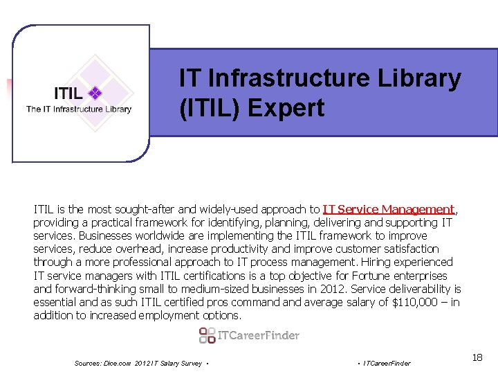 IT Infrastructure Library (ITIL) Expert ITIL is the most sought-after and widely-used approach to