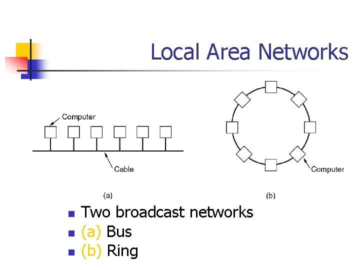 Local Area Networks n n n Two broadcast networks (a) Bus (b) Ring