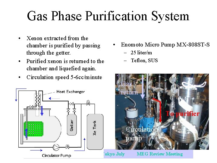 Gas Phase Purification System • Xenon extracted from the chamber is purified by passing